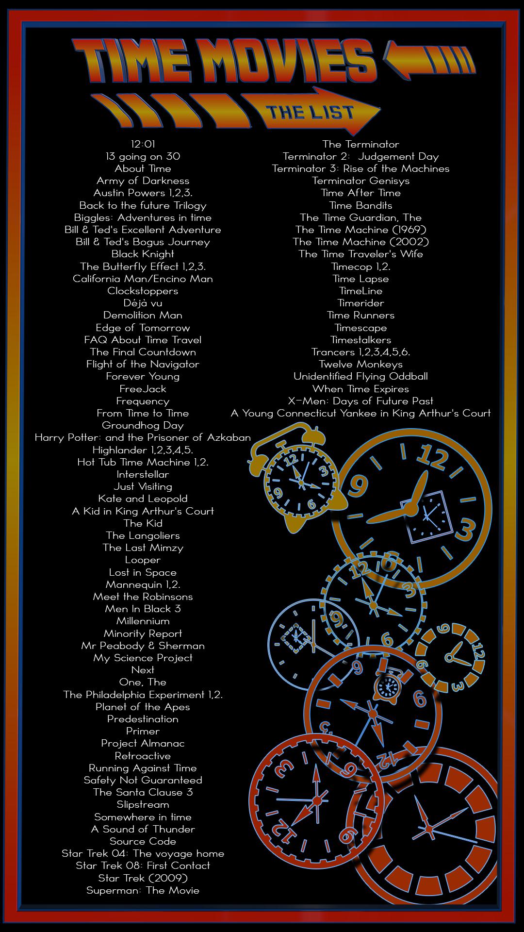 The List 01